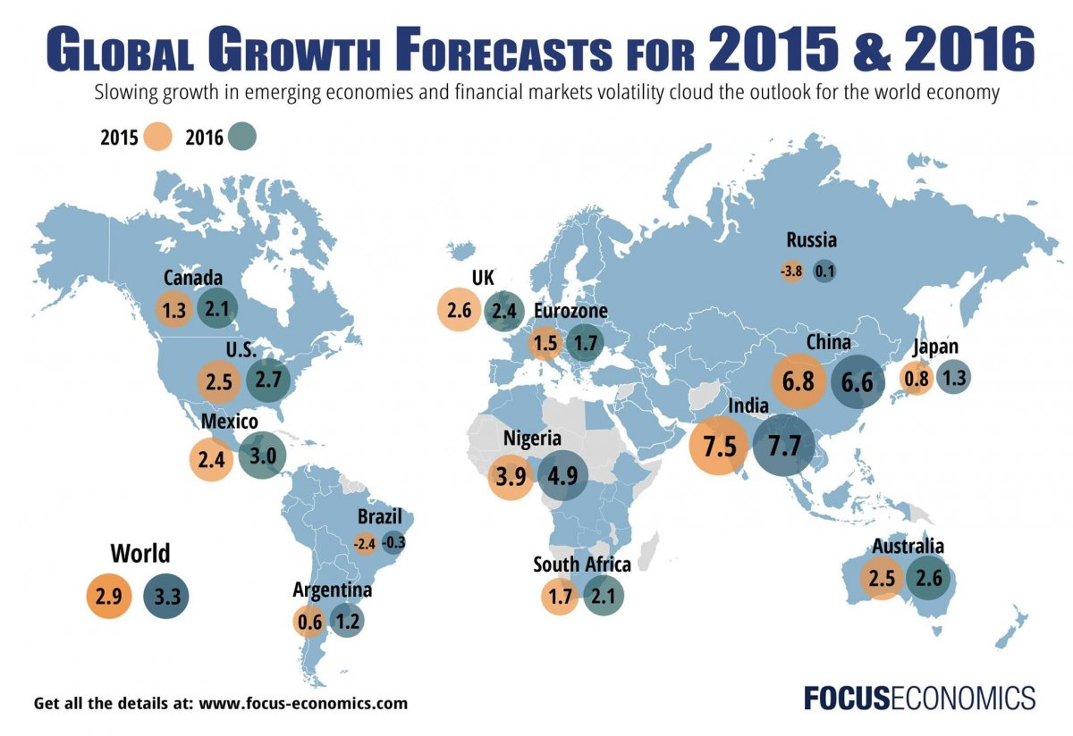 focuseconomics_global_gdp_growth_forecasts_2015_-_2016.jpg