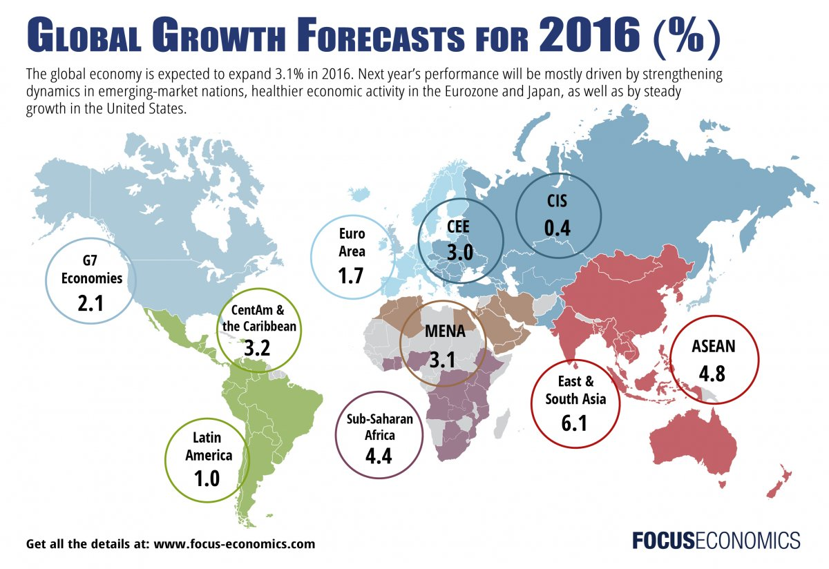 focuseconomics_2016global.jpg
