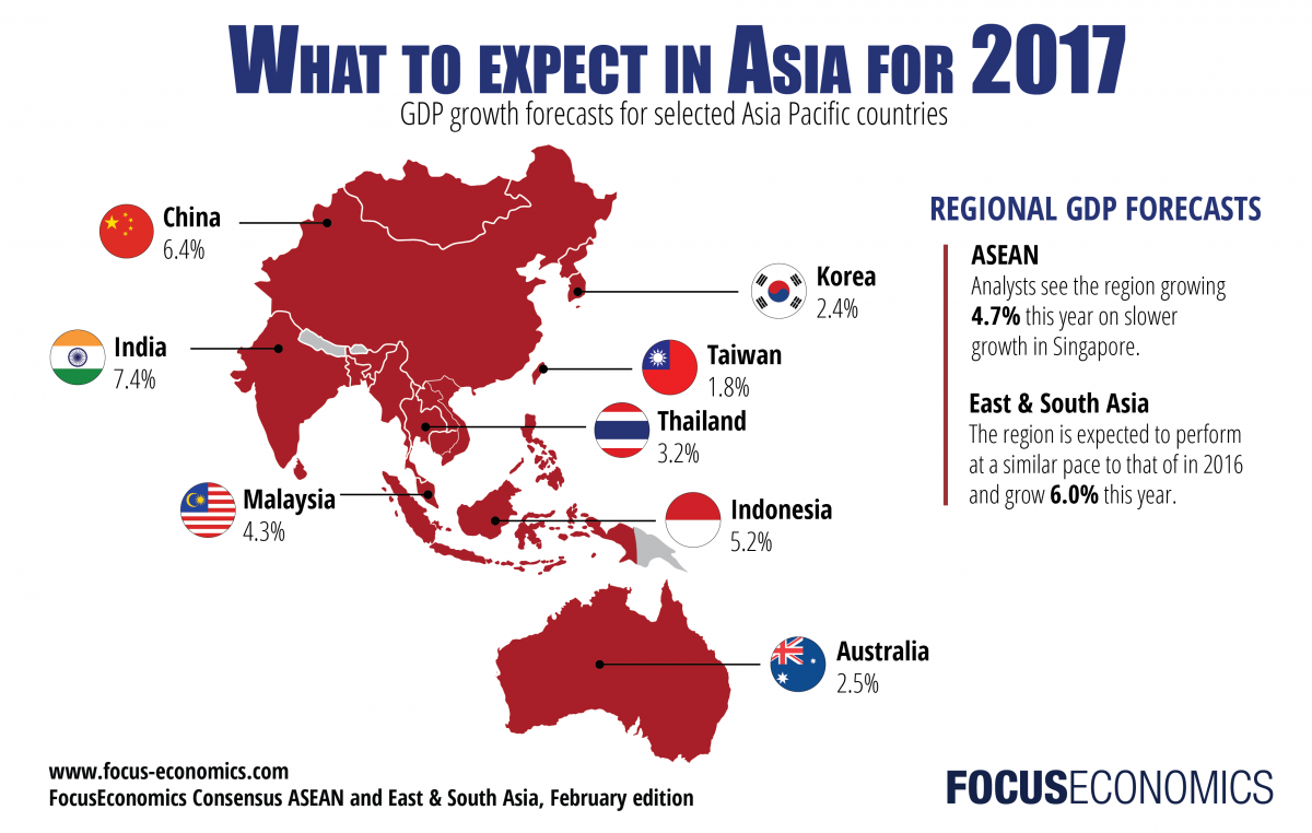 focuseconomics_asia_2017_gdpforecasts_february2017.png
