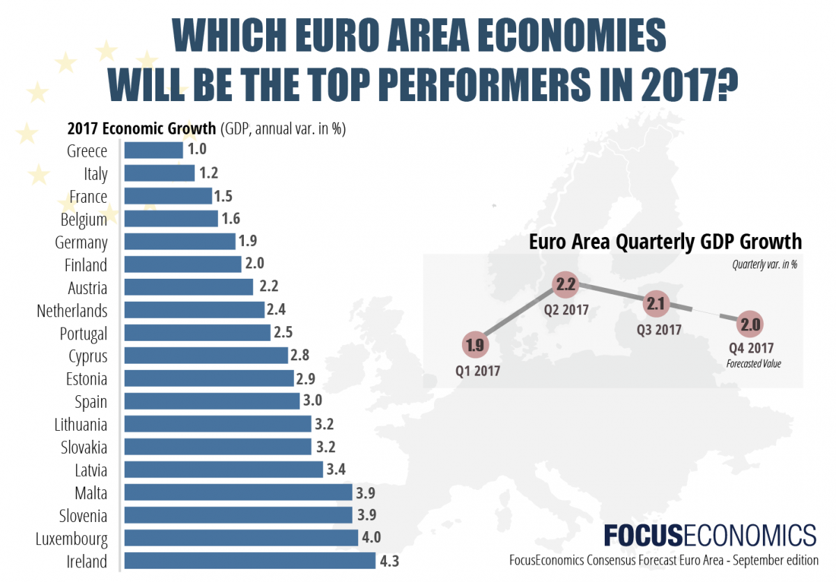 focuseconomics_euro_area_aug_website-01.png