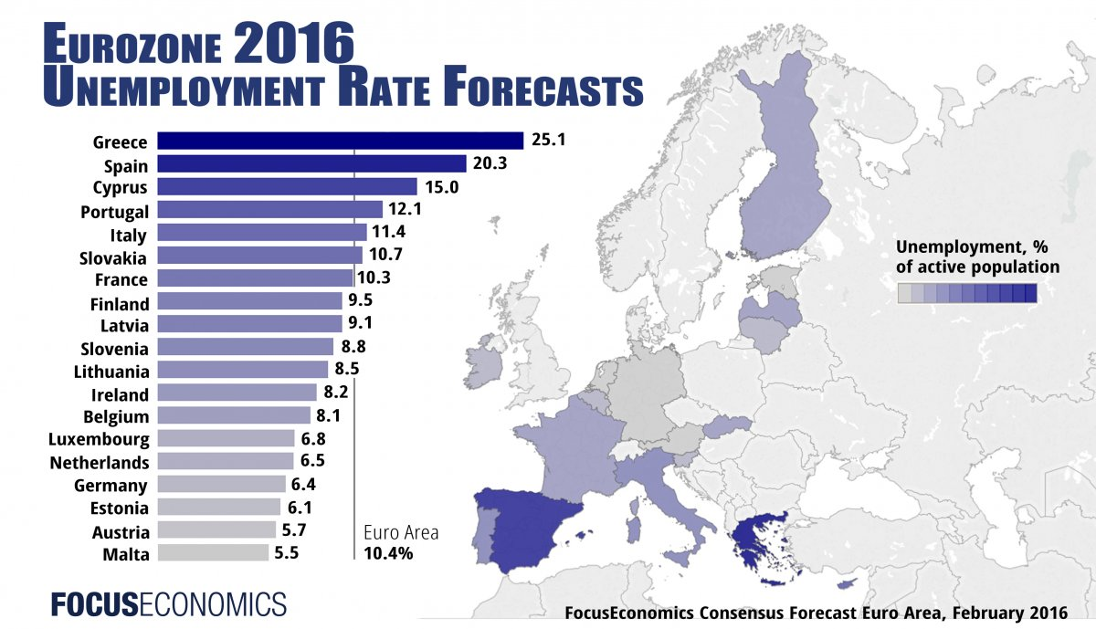 Which Are Countries With Best And Worst Unemployment Rates In The Euro Area