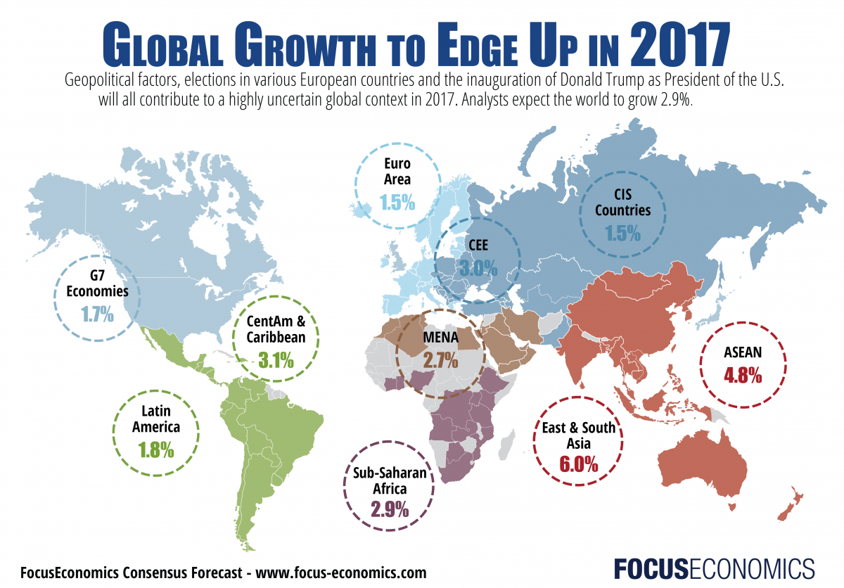 focuseconomics_global_2017_outlook.png