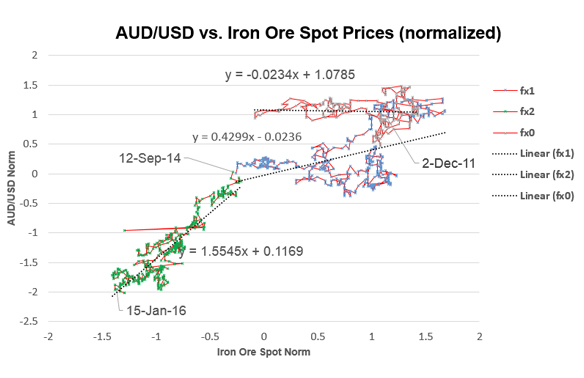 focuseconomics_ironore_blogpost_0.jpg