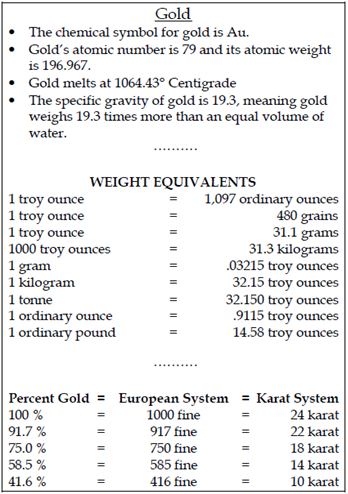 Gold Density To Determine Purity