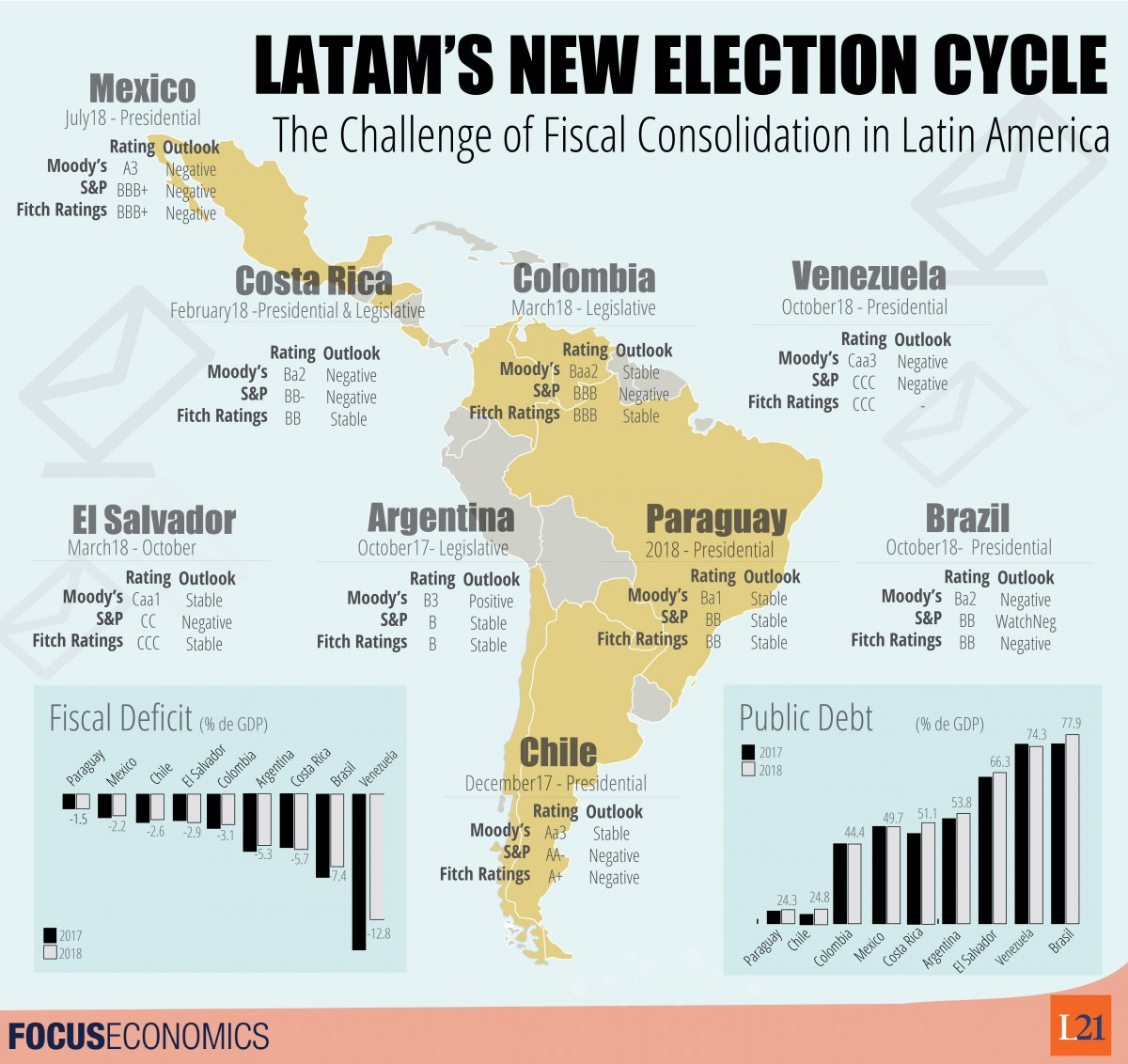 How Will Latin Americas Upcoming Lengthy Election Cycle Affect - Brazil election map