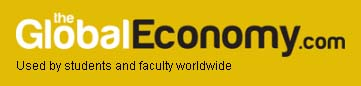 the_global_economy_logo_focuseconomics.jpg