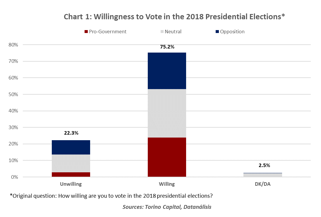 venezuela_elections_2018_focuseconomics_1.png